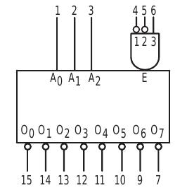 components_74138.png