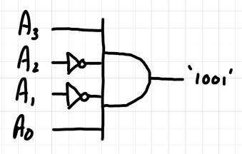 components_1001-decode.png