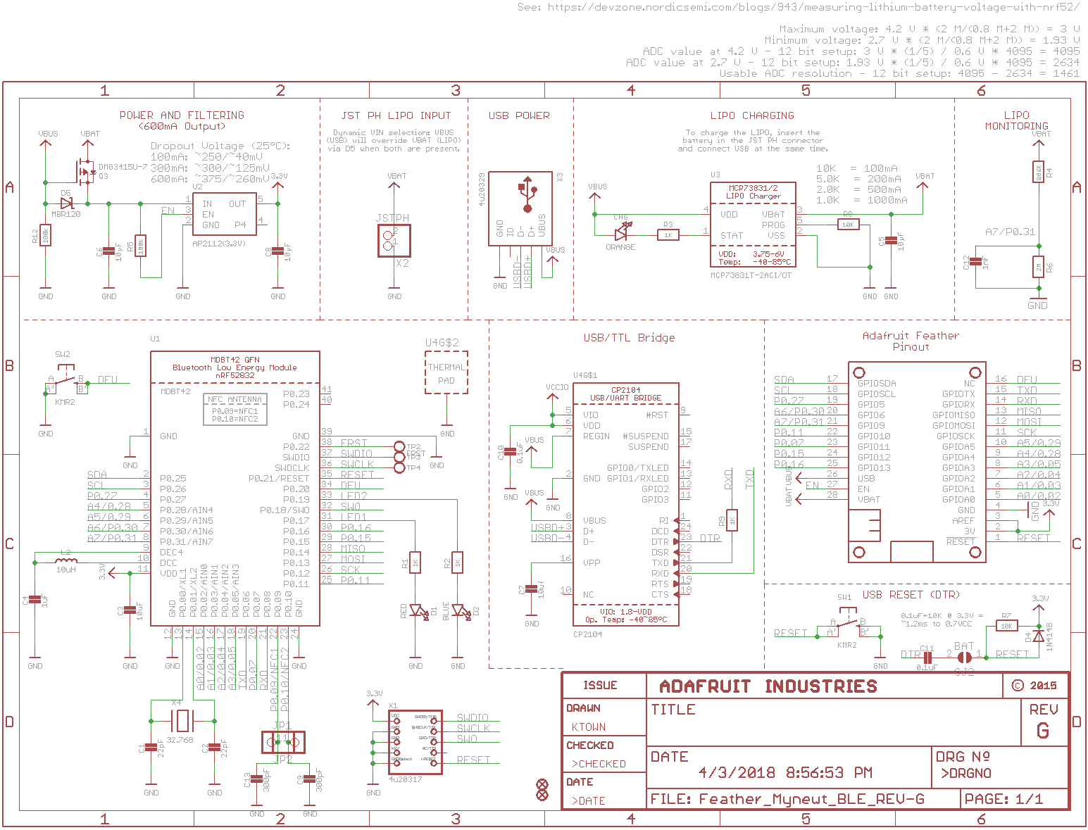 microcontrollers_revgsch.png