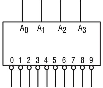components_7442.png
