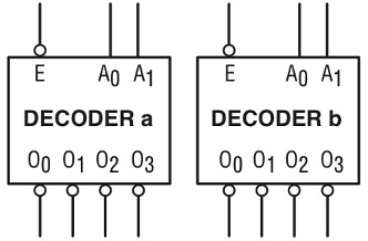 Overview | Digital Circuits 3: Combinational Circuits