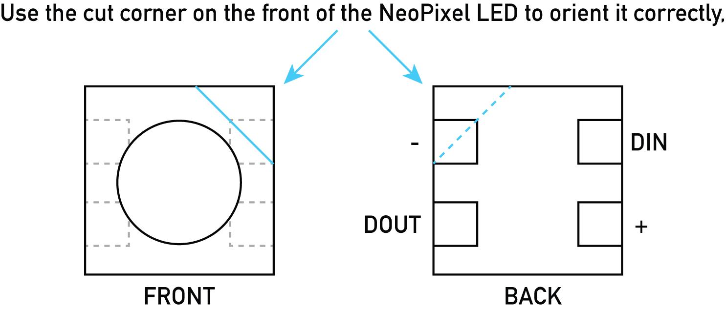 adafruit_products_NeoPixelDiagram.png