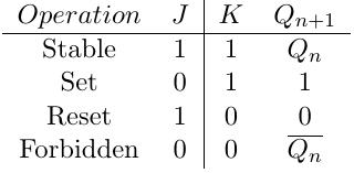 components_basic-jk-truthtable.png