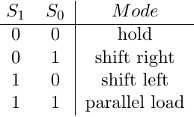 components_74194-modes.png