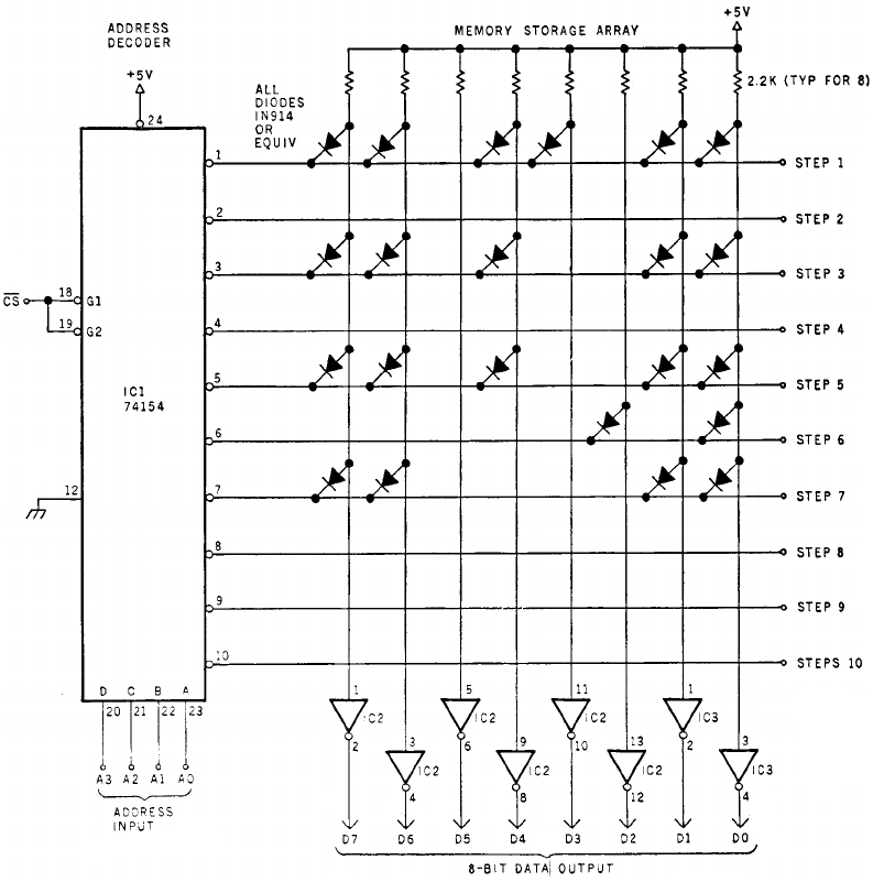 components_diode-rom.png