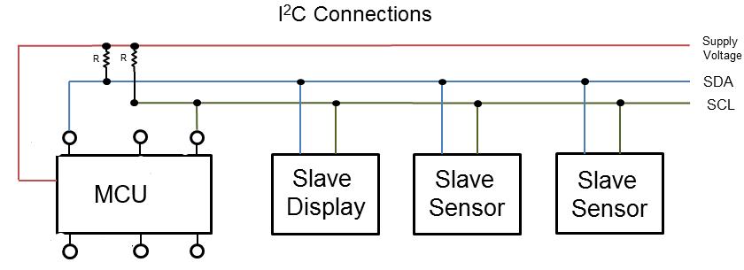 components_I2C.png