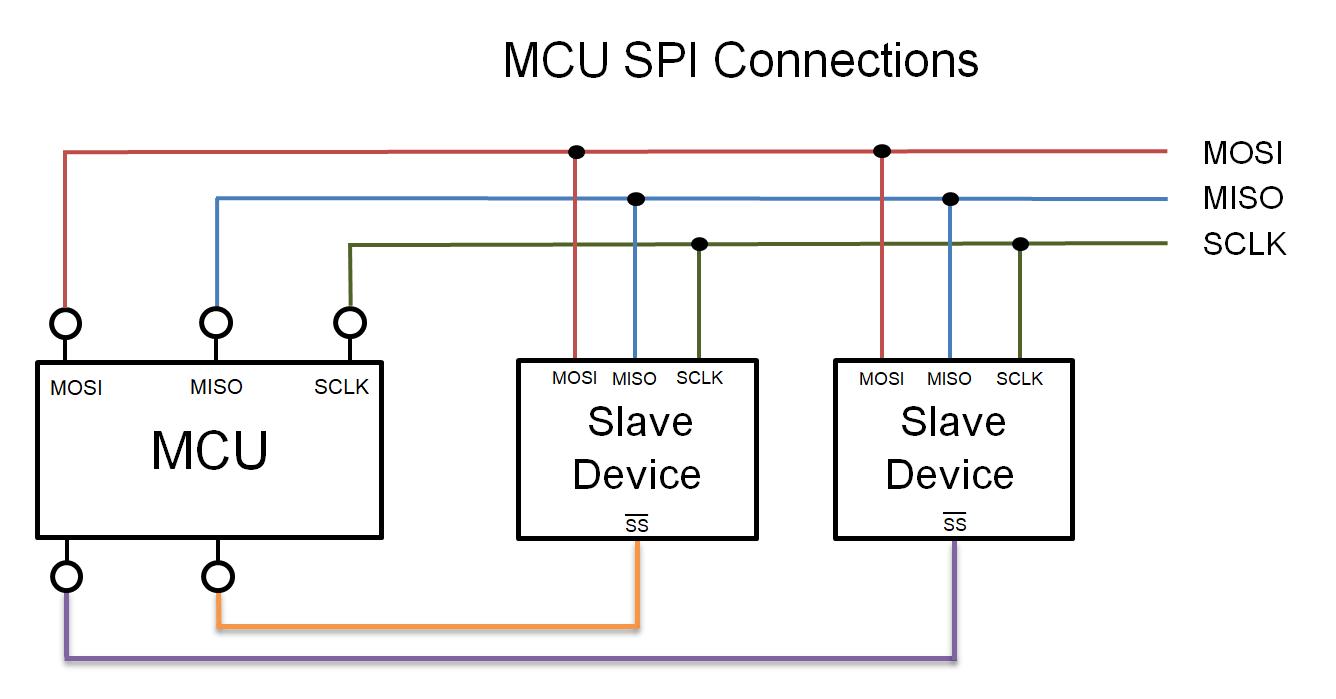 components_SPI.png