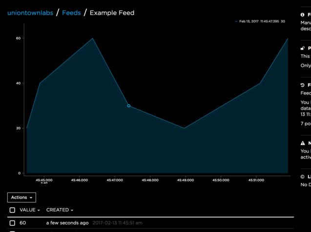 adafruit_io_example_feed.png