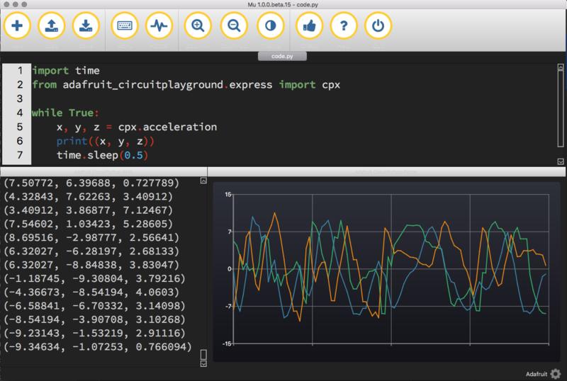 circuitpython_CPXMuAcceleration.png