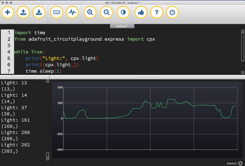 Circuit Playground Express Library | CircuitPython Made Easy
