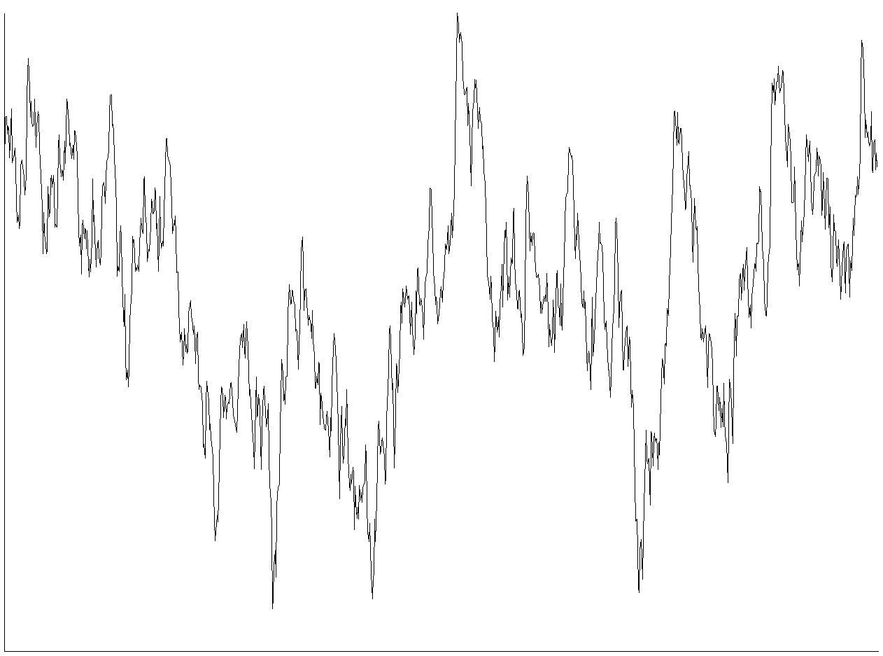 circuit_playground_noise-waveform.jpg