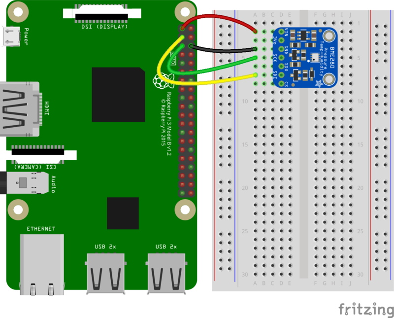 I2C Sensors & Devices | CircuitPython on Linux and Raspberry