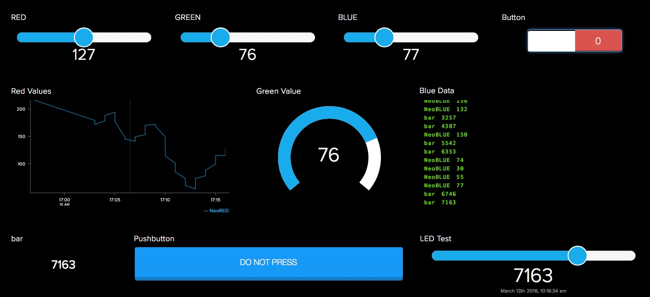 components_IO_-_Test_Dashboard.jpg