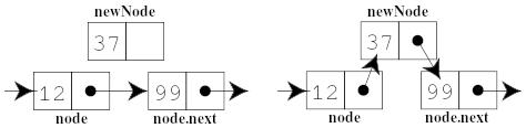 circuitpython_CPT-LinkedLists-addingnode.png