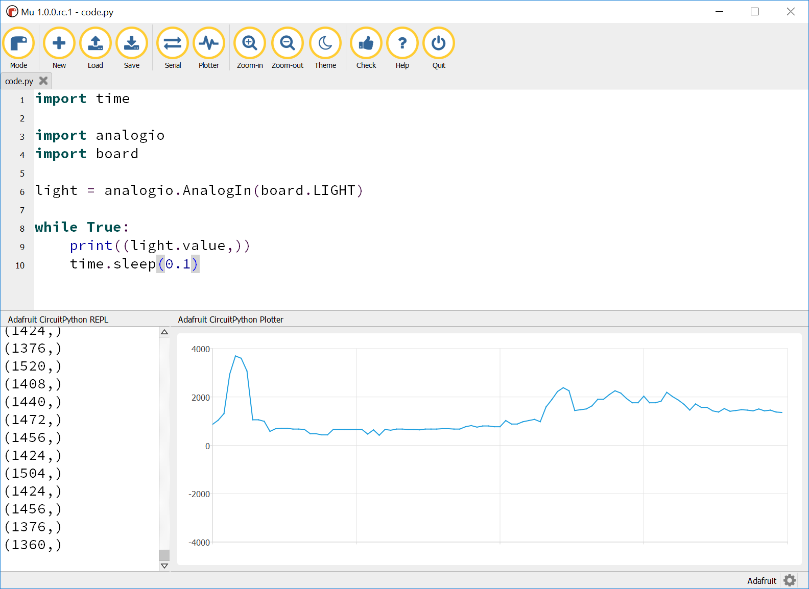 sensors_cp-plot1.png