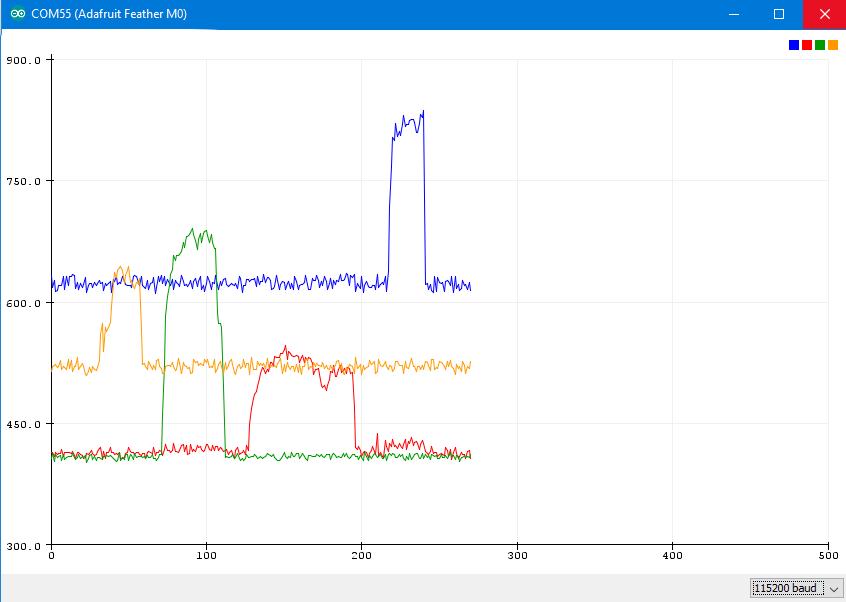 led_pixels_plot.png