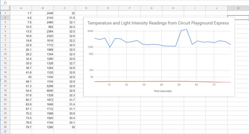 sensors_Google_Sheets_Example_1.png