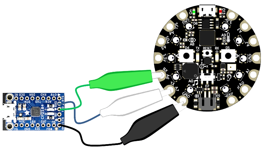 makecode_cpx-serial-cp2104.png
