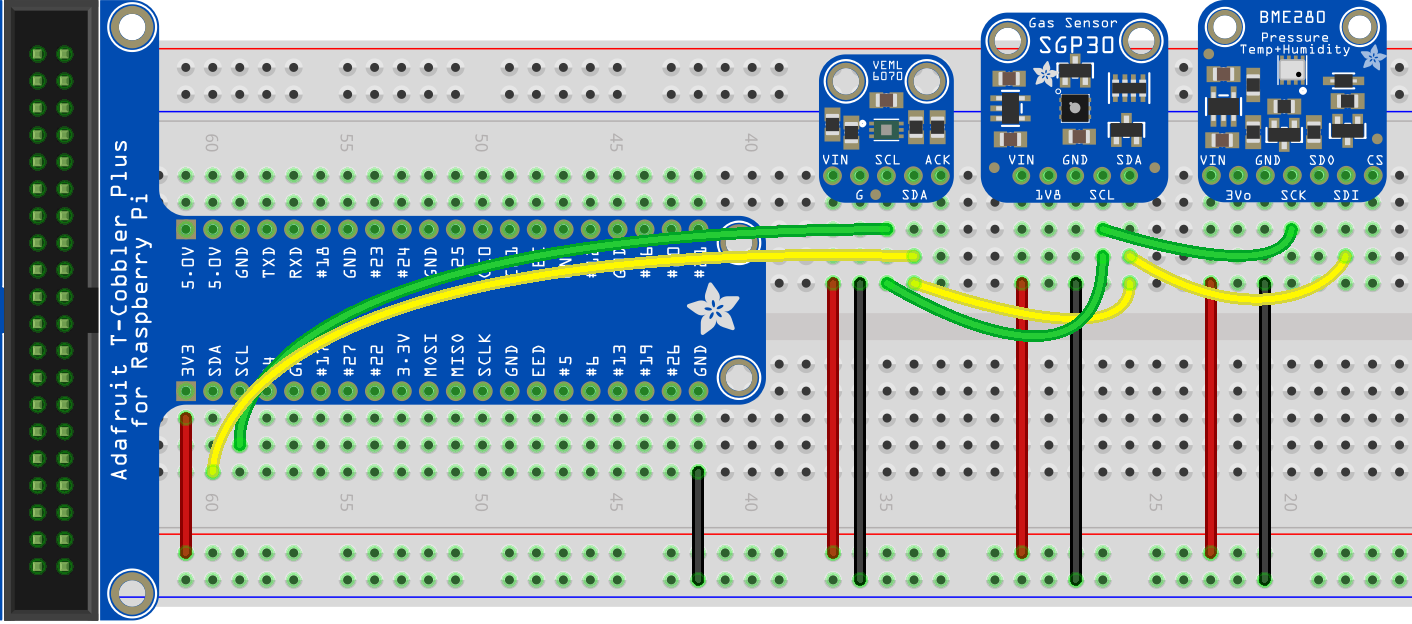 microcontrollers_pi-env-mon-resized.png