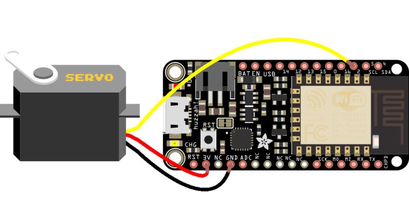 sensors_servo-3v-rz.png