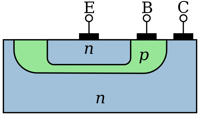 components_NPN_Cross-section.png