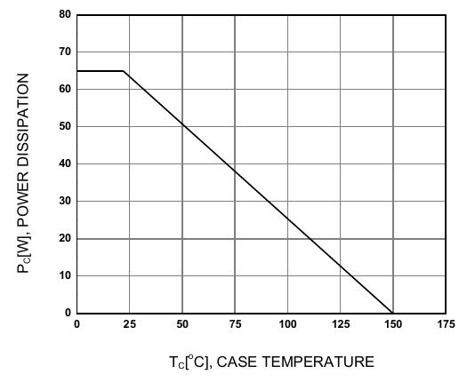 components_tip120-temperature.png