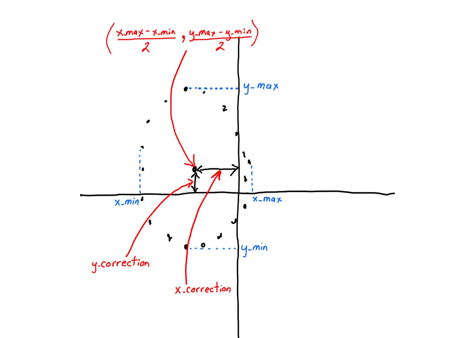 circuitpython_correction.png