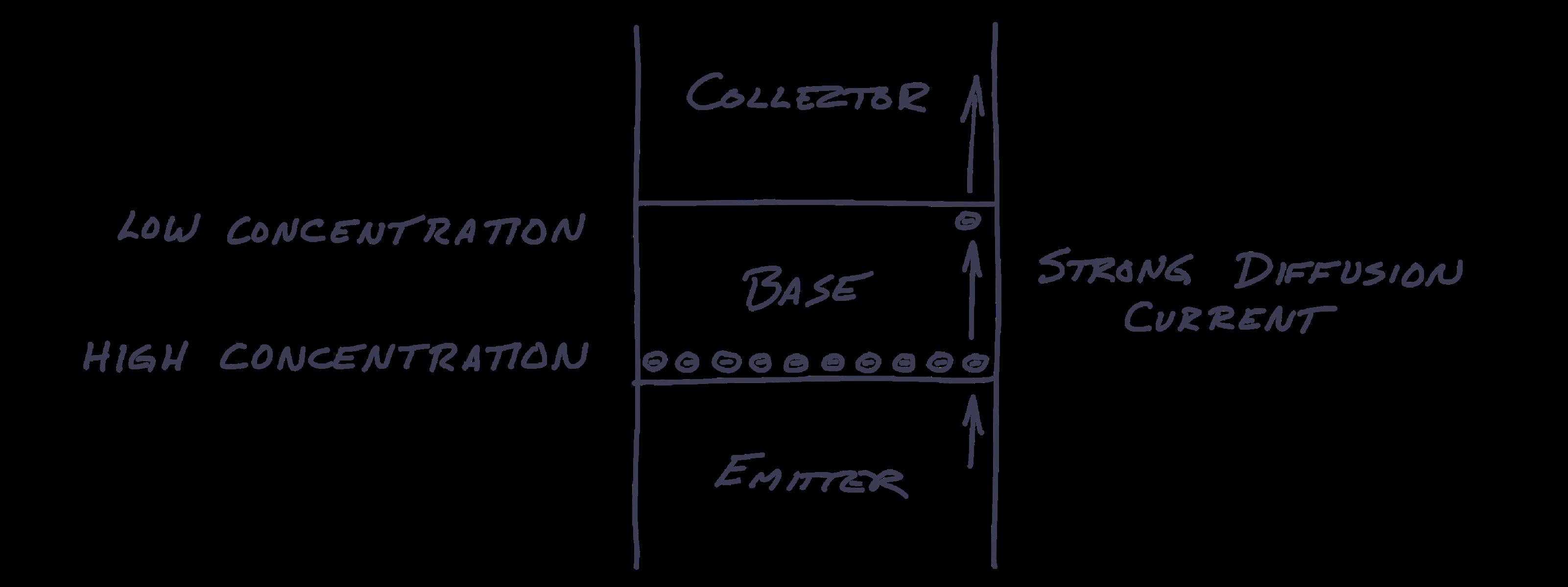 components_bjt-saturation-01.png