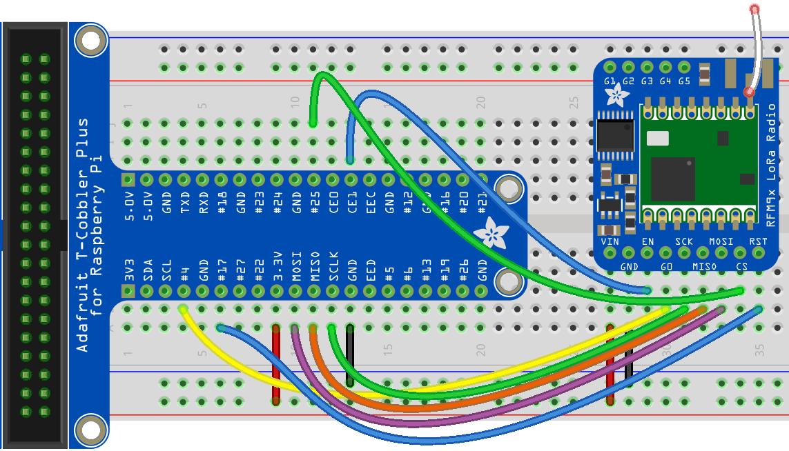 raspberry_pi_RFM-wiring.png