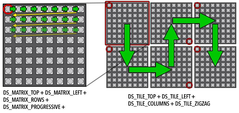 led_strips_Matrix-Tile-Diagram.png