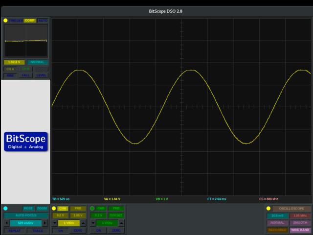 Overview | Feather Waveform Generator in CircuitPython | Adafruit