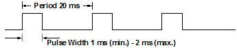 micropython___circuitpython_521ServoPulse_OLD.png
