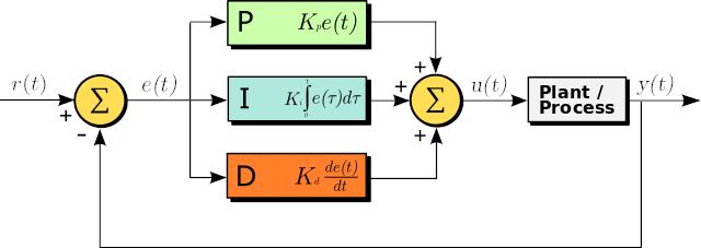 robotics___cnc_PID_diagram.png