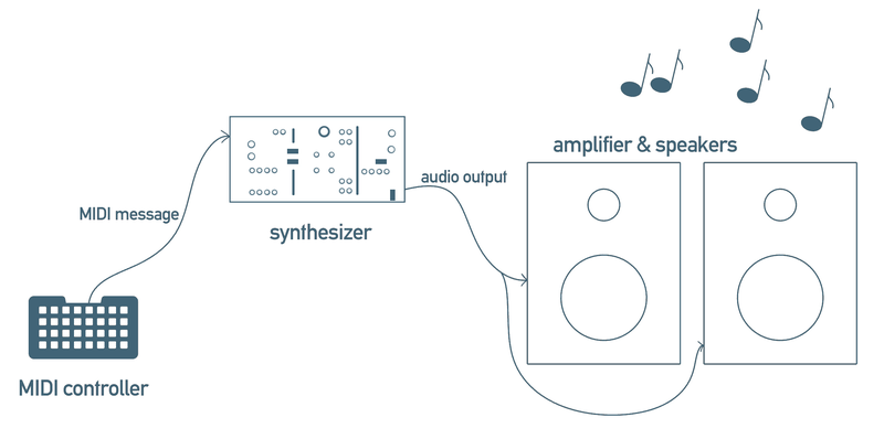 led_matrices_synth-diagram.png