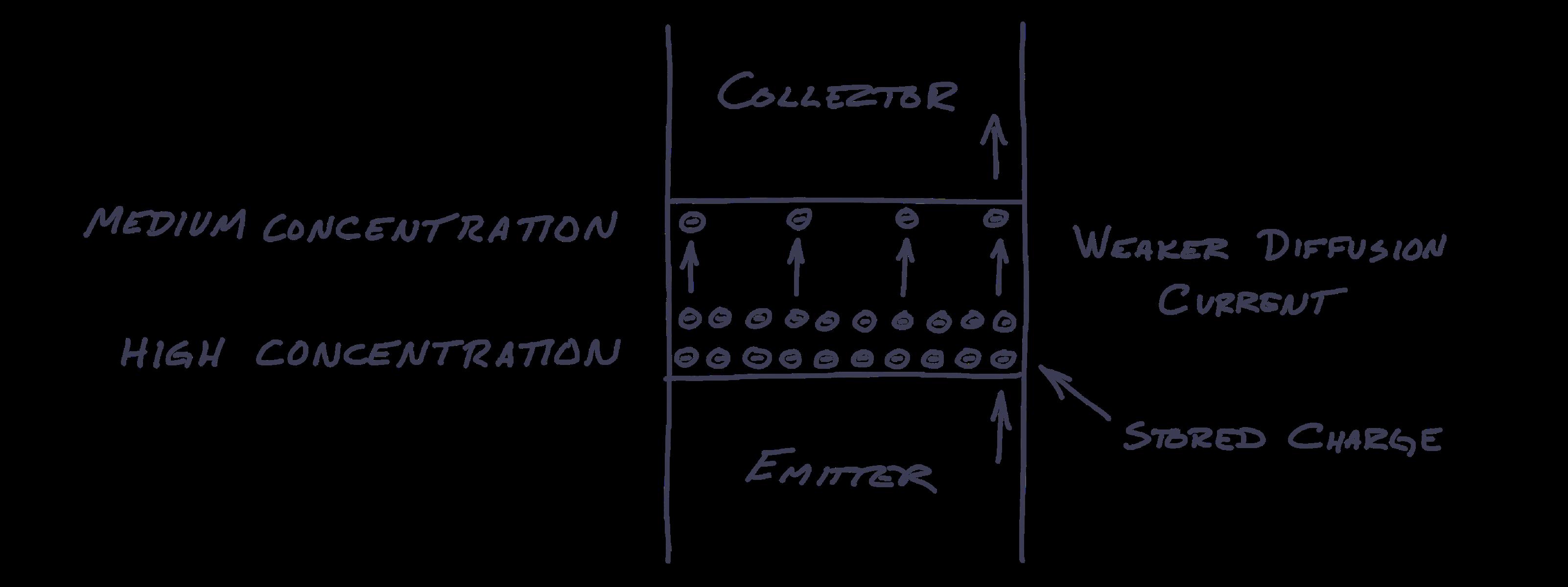 components_bjt-saturation-02.png