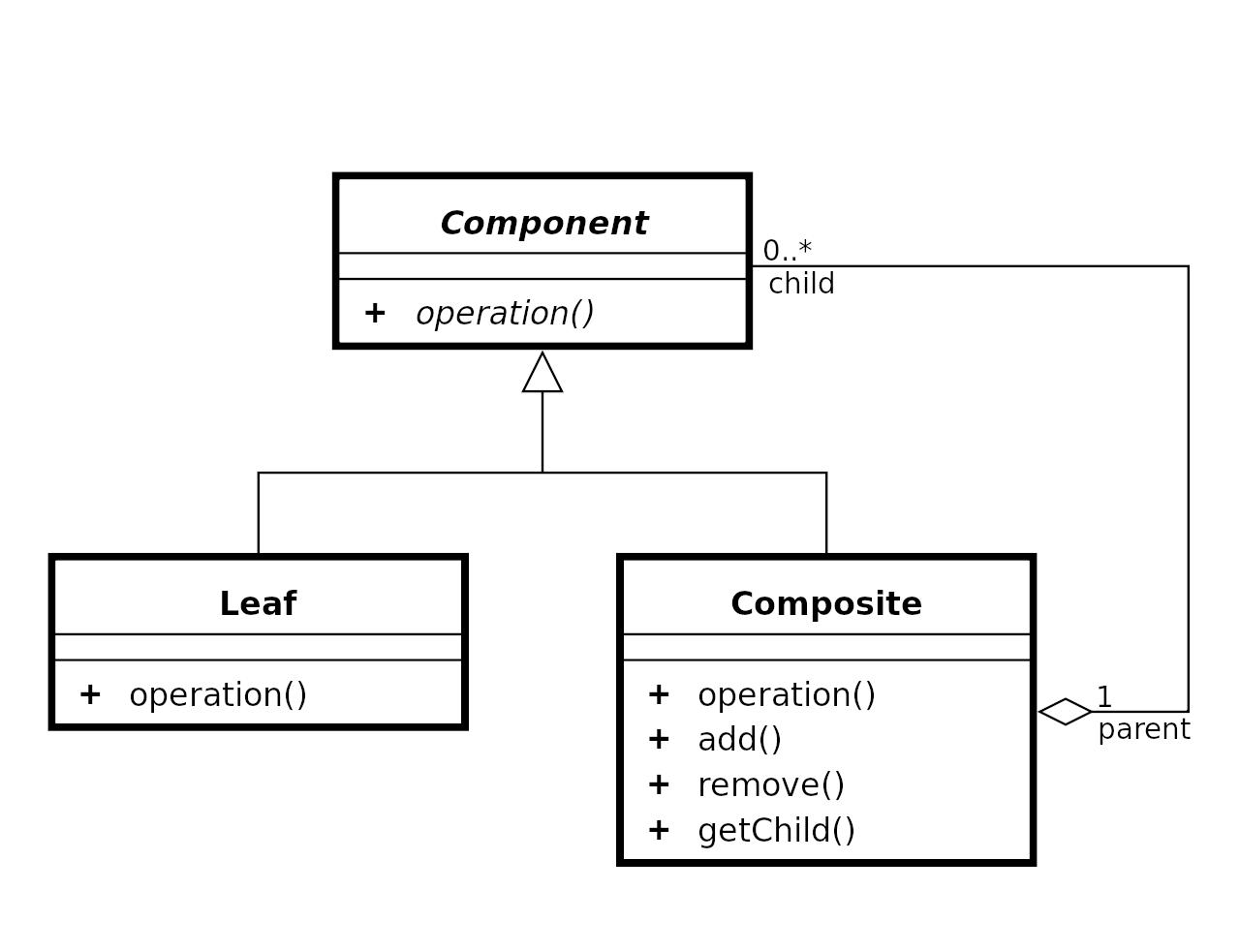 circuitpython_class_diagram.png