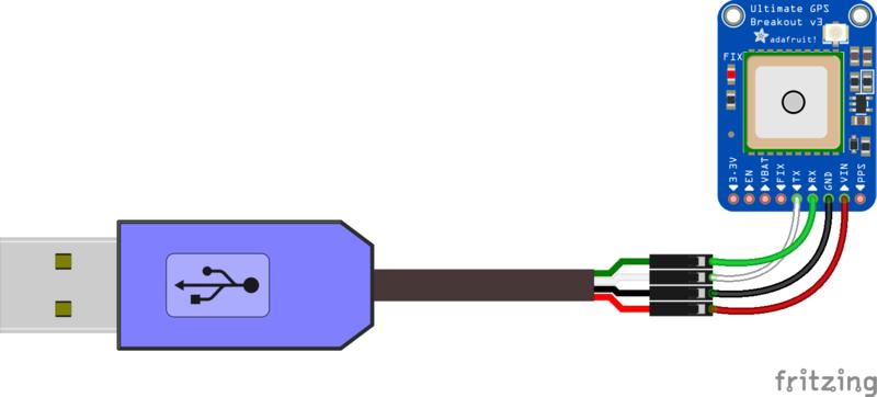 linux_sensors_usbgps_bb.png