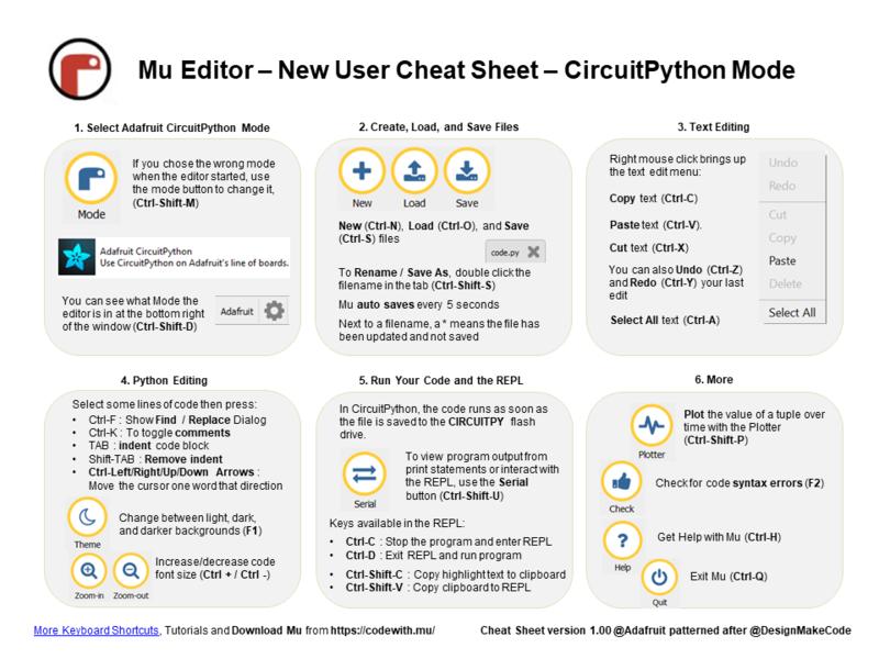 circuitpython_Mu_CP_Mode_Cheat_Sheet_1.00.png