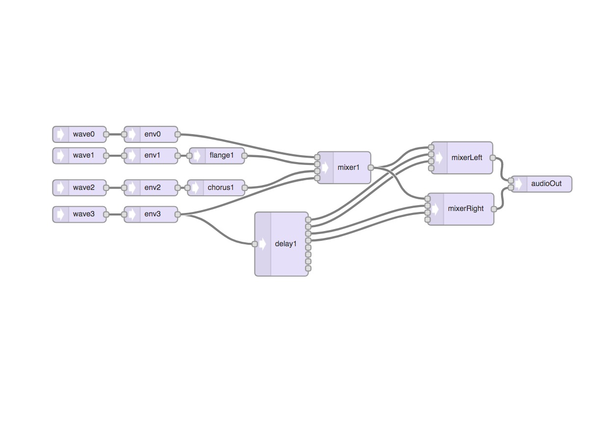 adabox_Audio_System_Design_Tool_for_Teensy_Audio_Library.jpg