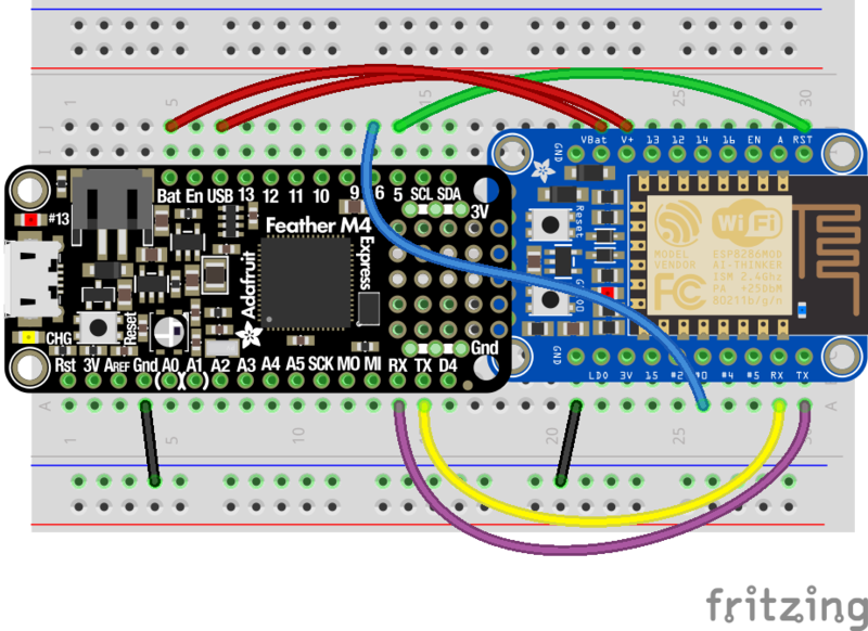 Overview | Adding a WiFi Co-Processor to CircuitPython | Adafruit