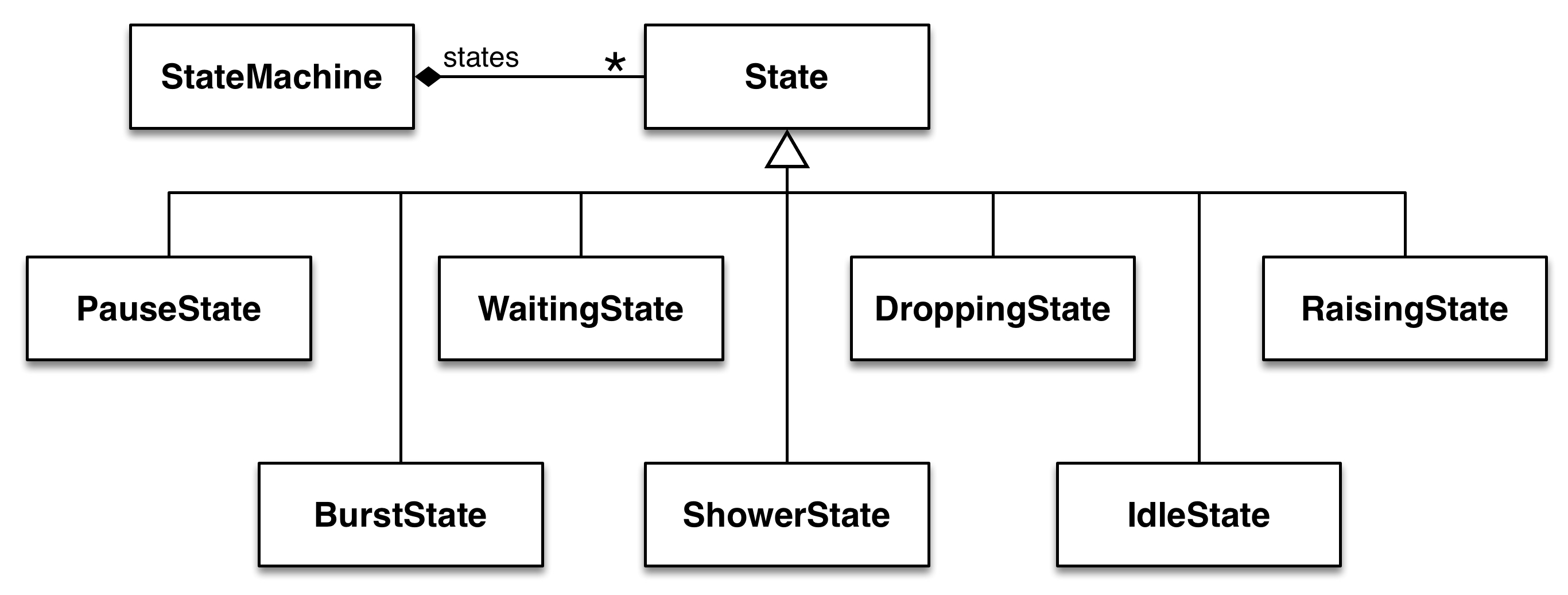 circuitpython_class_diagram.jpg