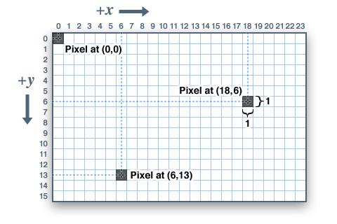 circuitpython_lcds___displays_coordsys.png