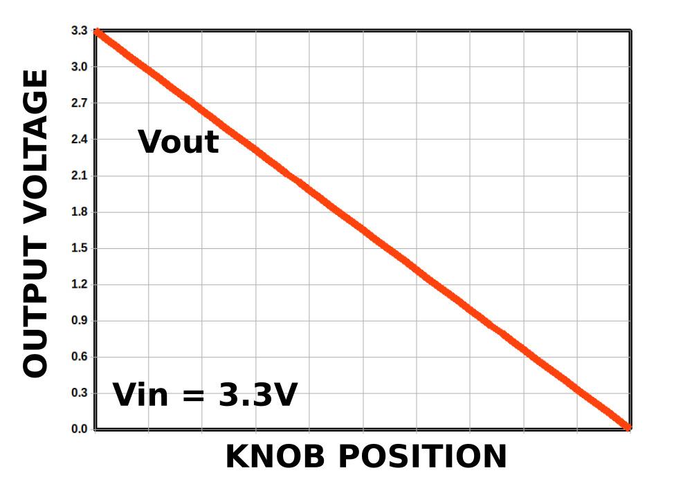 circuitpython_pot_volts.jpg