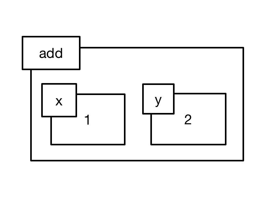 circuitpython_add-function.png