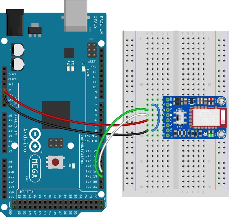 adafruit_products_MEGA_BLE_UART_Hardware_Serial_bb.jpg