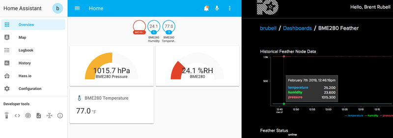 Overview | Integrating Home Assistant with Adafruit IO