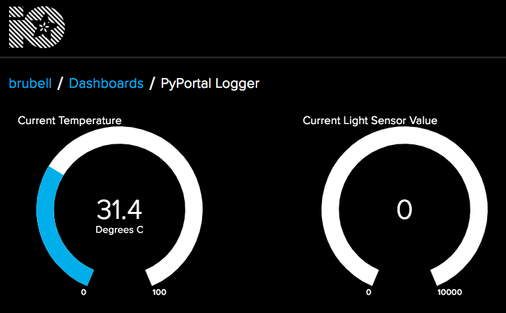 adafruit_io_both_gauges.png