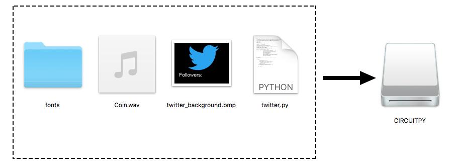 internet_of_things___iot_py_twit_drag.jpg