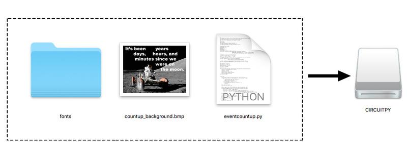 internet_of_things___iot_py_countup_drag.jpg