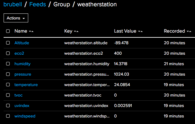 sensors_IO_-_Group__weatherstation.png
